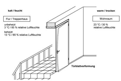 spezialtueren-treppenhaus