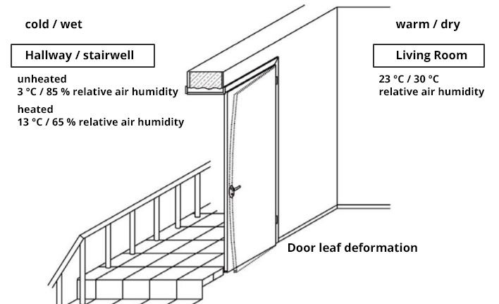 Special Doors - Stairwell Illustration